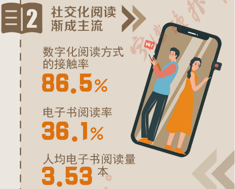 一图读懂 | 2020宁波市居民阅读调查结果出炉